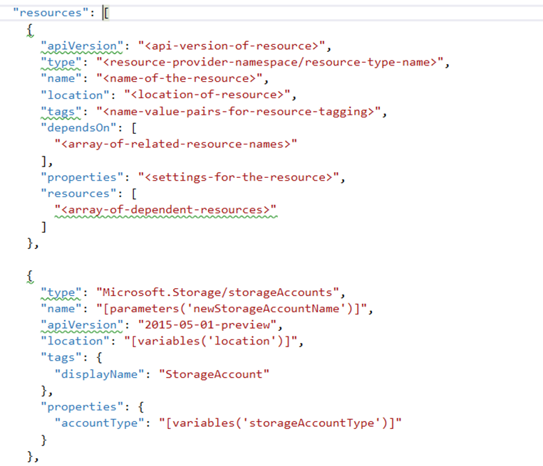 Azure Resource Manager – Templates (JSON) | Azure Stack