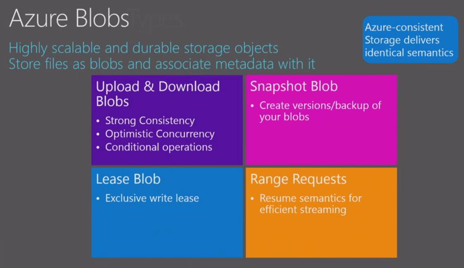 Microsoft Azure Stack Storage explained – part II | Azure Stack