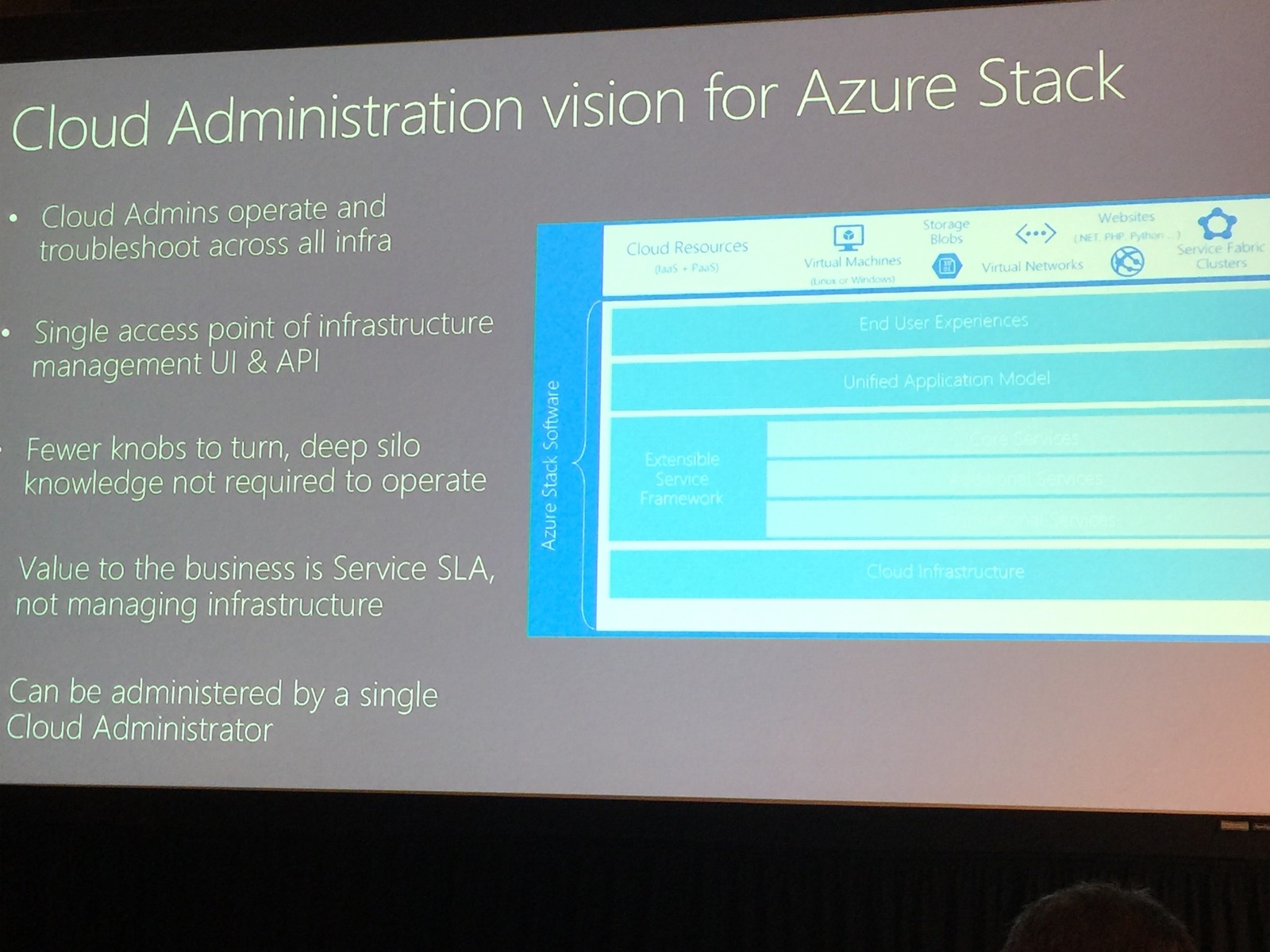 Azure Stack Infrastructure Operations and Management   Azure